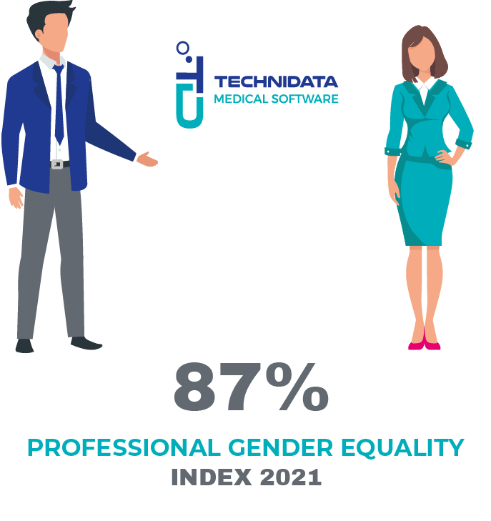 Professional gender equality